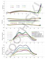 Sports Alpins MSA 80-90 mm: Rossignol Experience 88 TI, 84 AI, Dynastar Legend X84, X84, Head Kore 93 and Head V-Shape V10